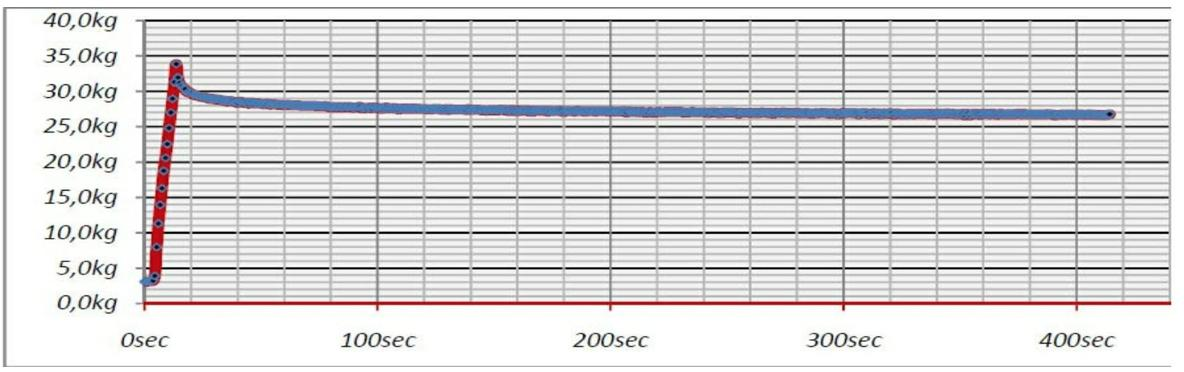 stringproject-hexa-pro-graph-1.png